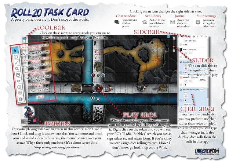 Laidback DM - Roll20 Task Card